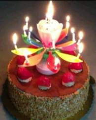 Musical Happy Birthday Party Candles